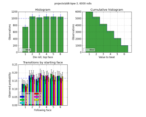 analysis (2)